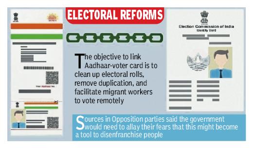 Centre Working On Bill To Link Aadhaar With Voter Id Wink Report