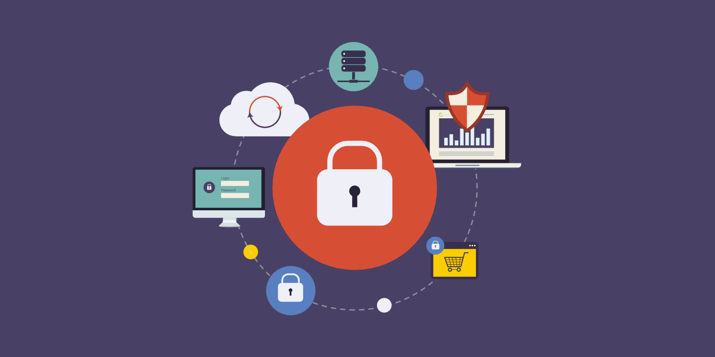 Risk for your website