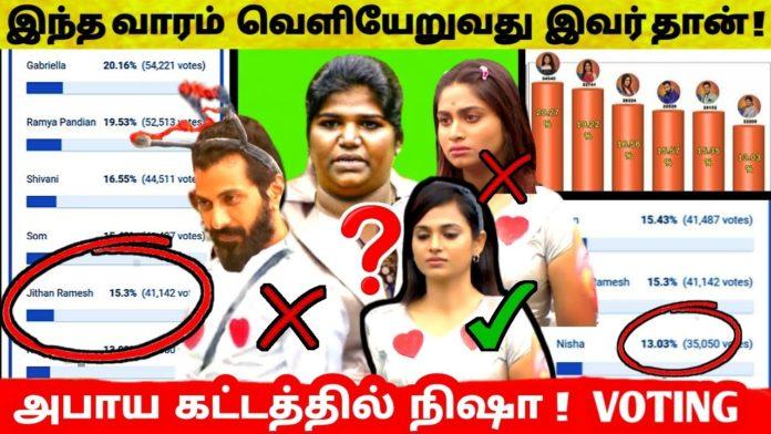 Bigg Boss Tamil Week 10 voting